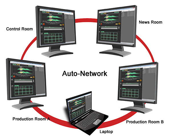 VoxPro 6: Auto-Network