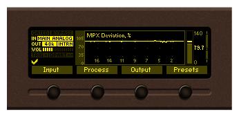 scr_mpx-deviation