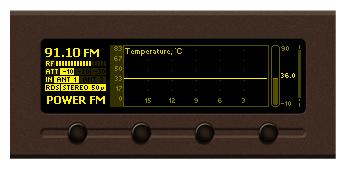 38_graph_temperature_scr