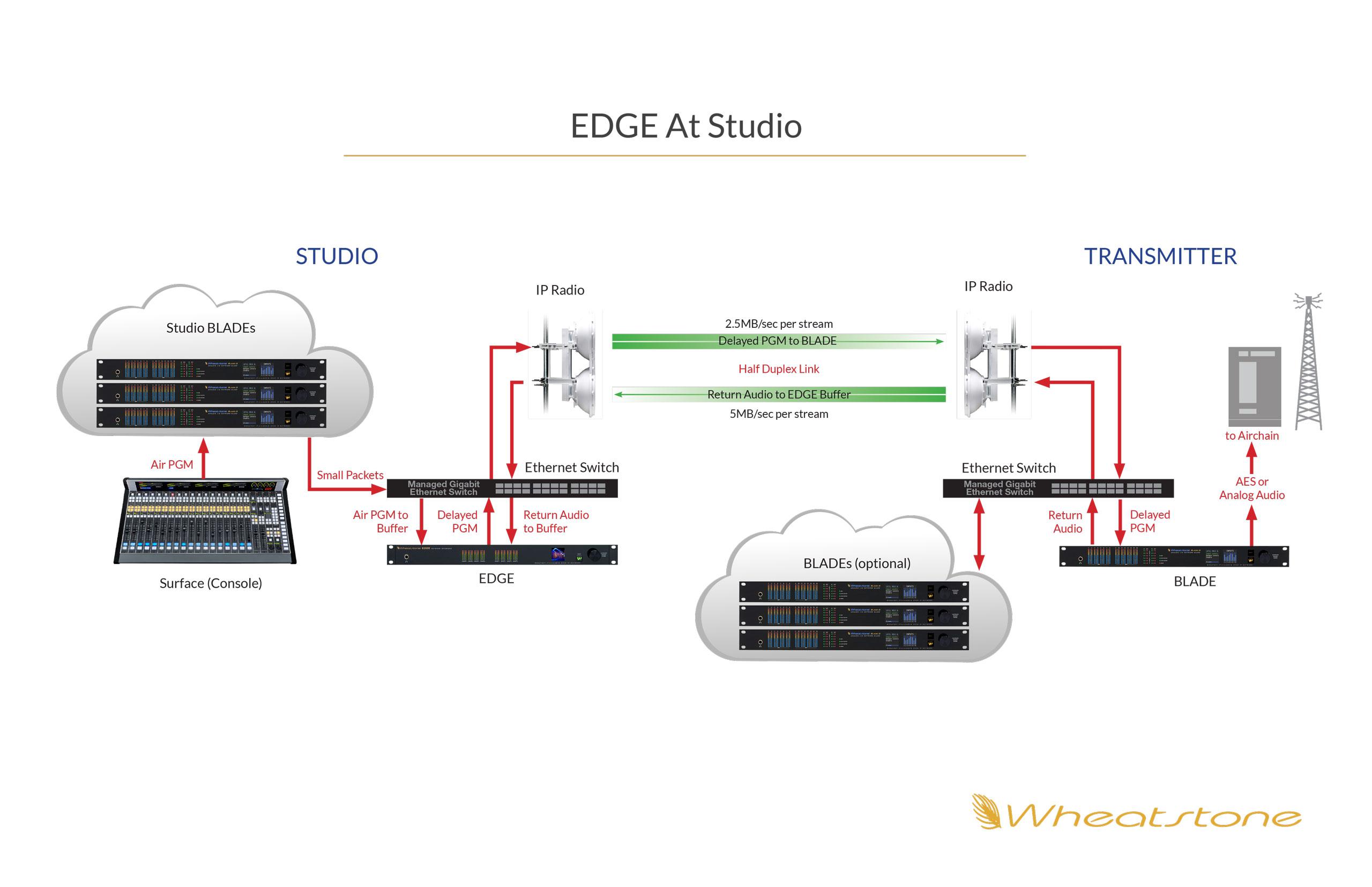 Edge_Interface_Graphics_Studio_2560