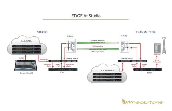 Edge_Interface_Graphics_Studio_600