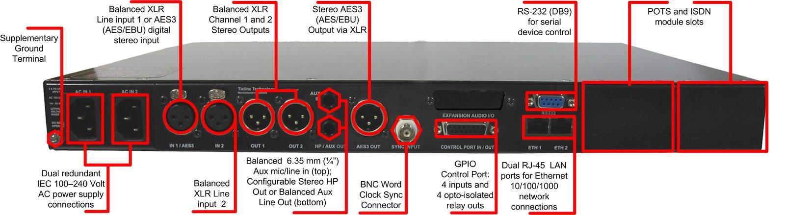 756_Merlin_rack_unit_rear_panel_description_v.3.0_web