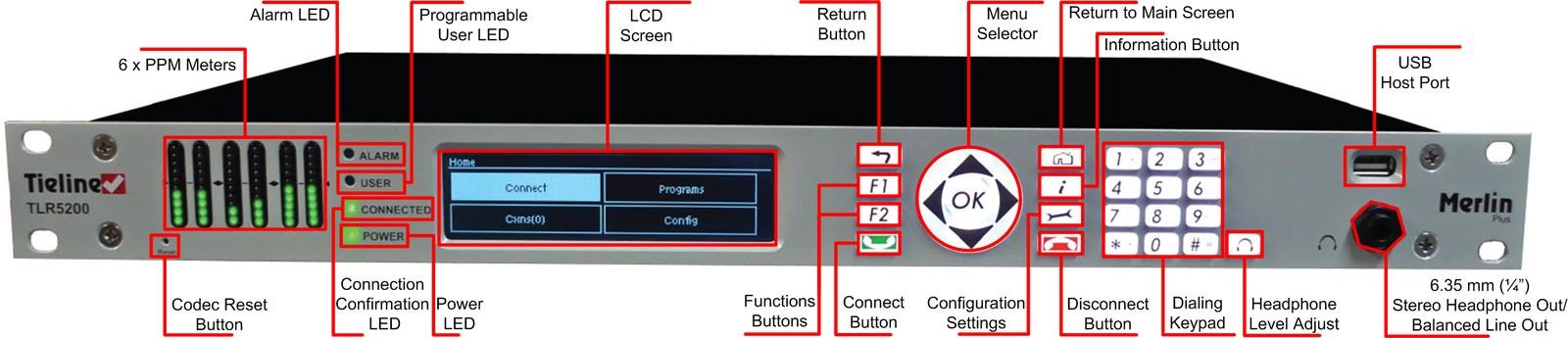 814_Merlin_PLUS_rack_unit_front_panel_description_v.1.0